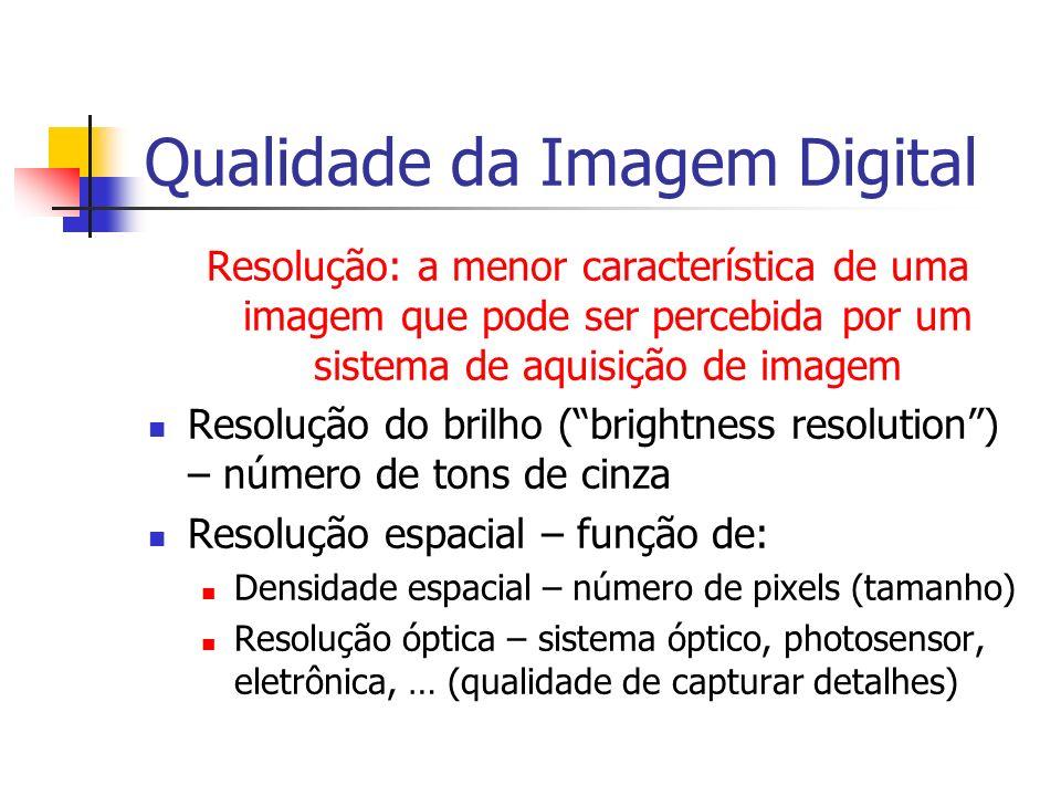 Qualidade da Imagem Digital