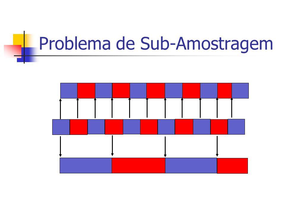 Problema de Sub-Amostragem