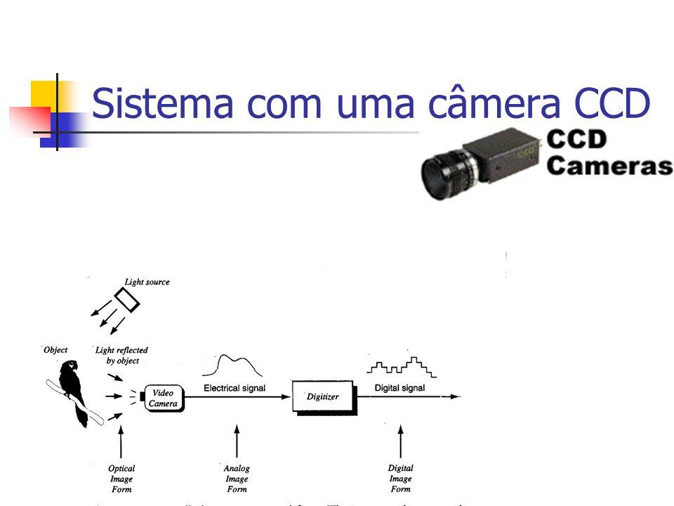 Sistema com uma câmera CCD