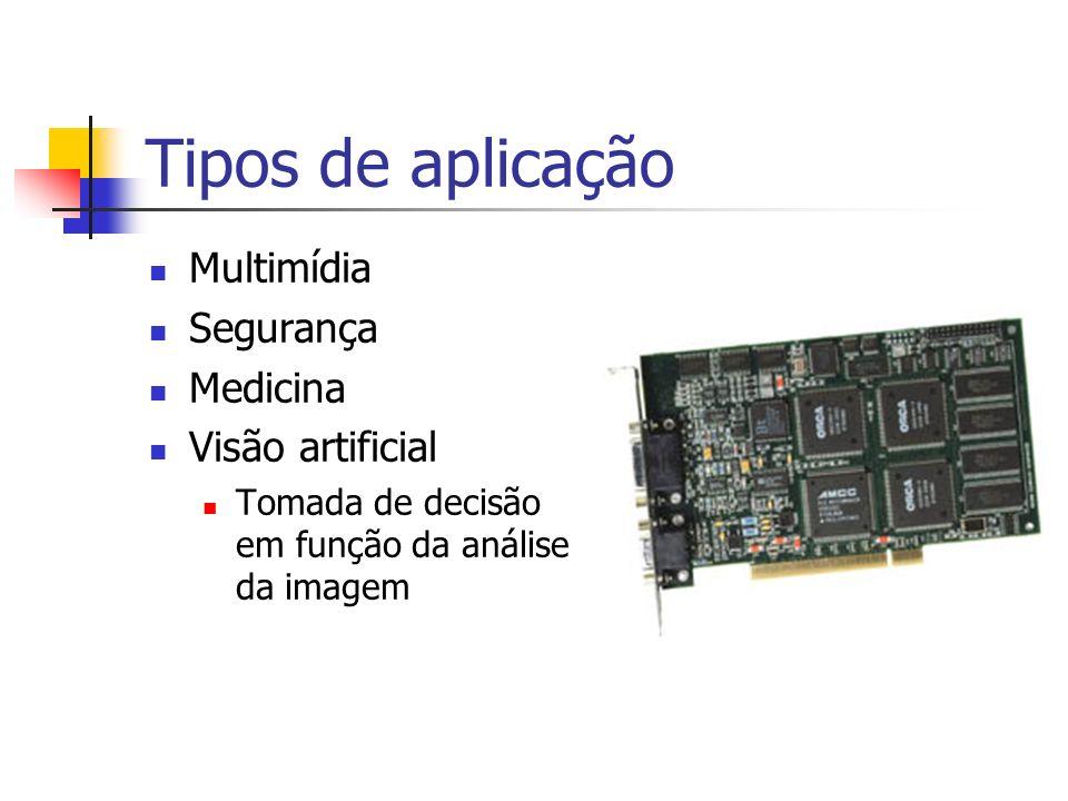 Tipos de aplicação Multimídia Segurança Medicina Visão artificial