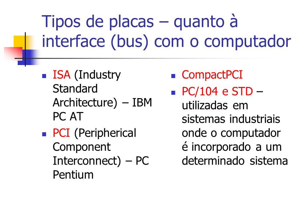 Tipos de placas – quanto à interface (bus) com o computador