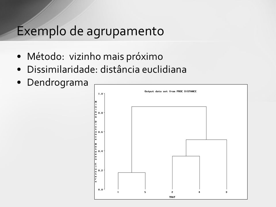 Exemplo de agrupamento