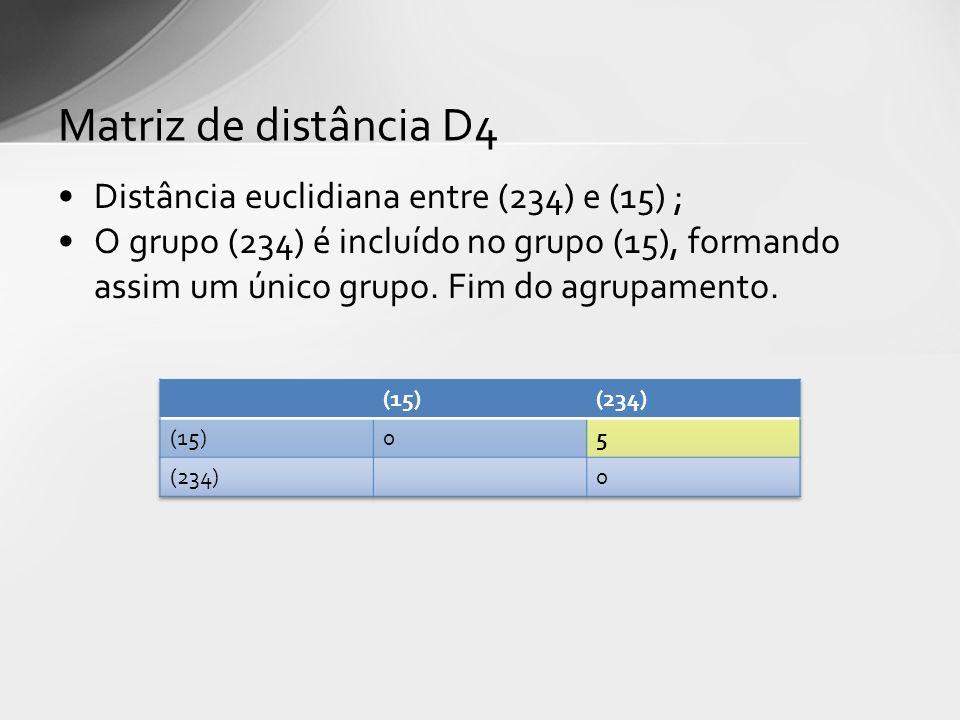 Matriz de distância D4 Distância euclidiana entre (234) e (15) ;