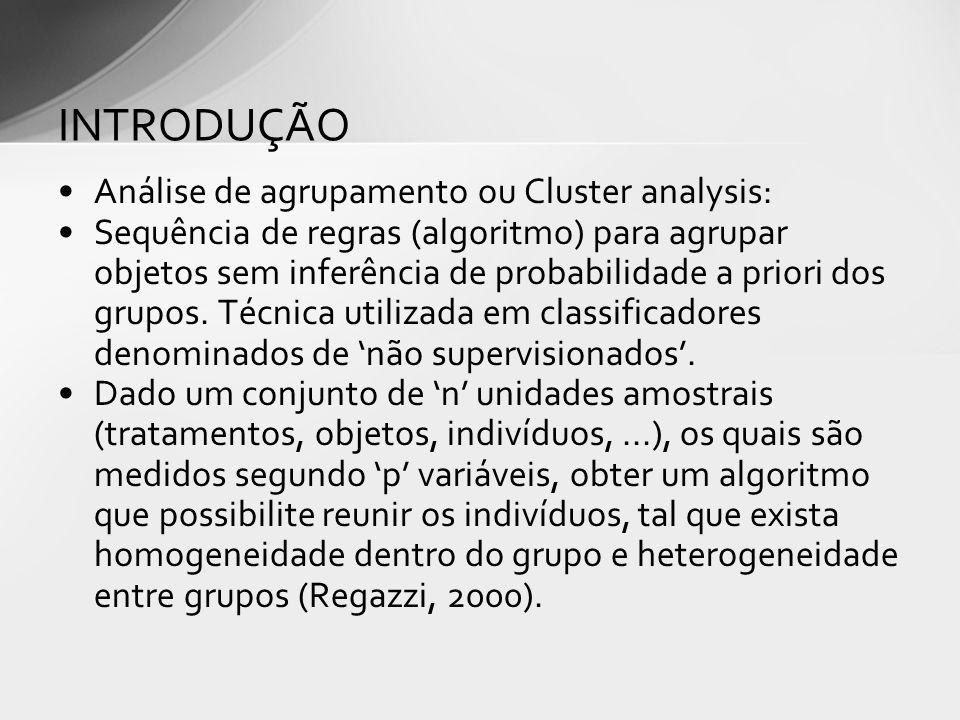 INTRODUÇÃO Análise de agrupamento ou Cluster analysis: