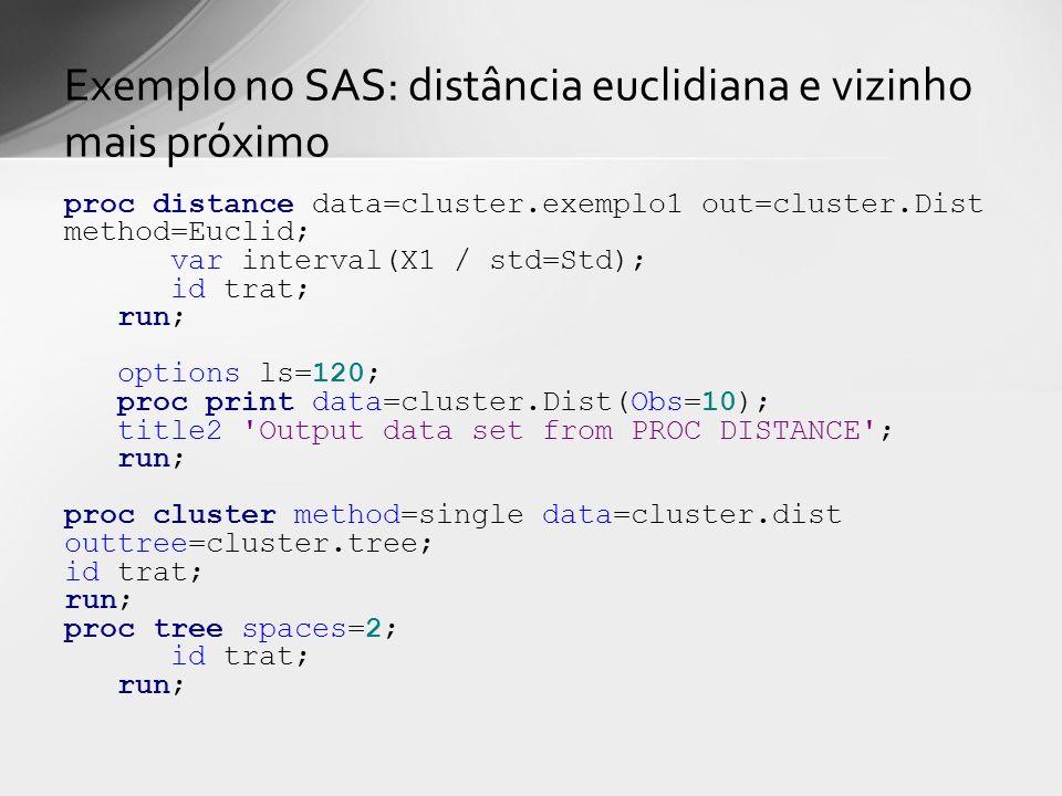 Exemplo no SAS: distância euclidiana e vizinho mais próximo
