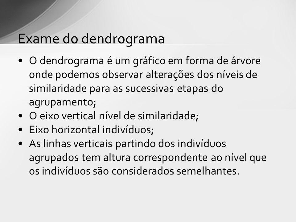 Exame do dendrograma