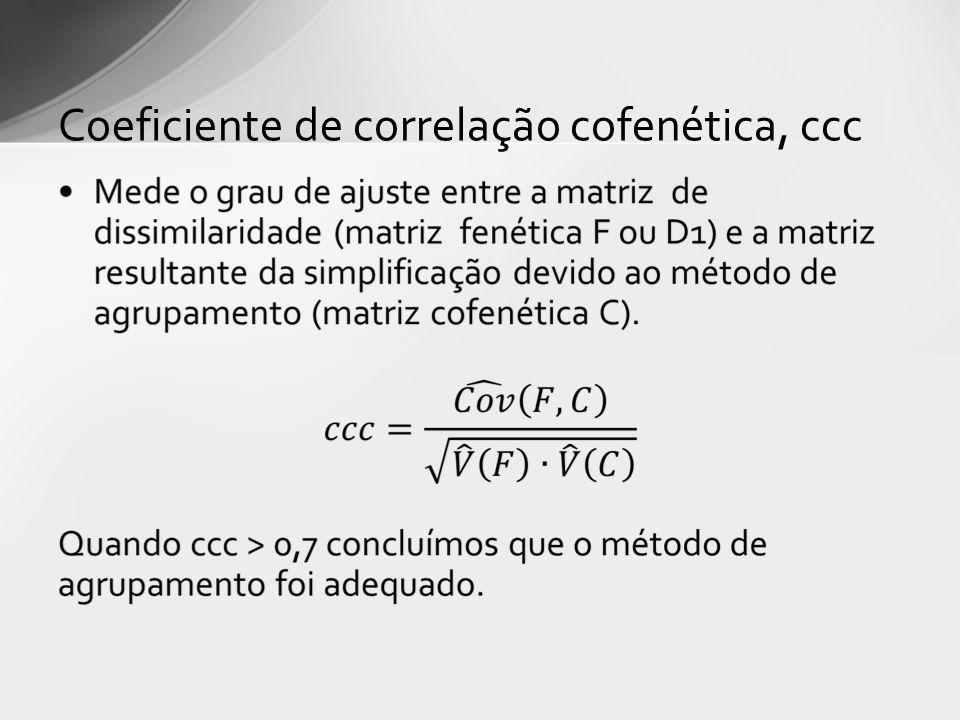 Coeficiente de correlação cofenética, ccc
