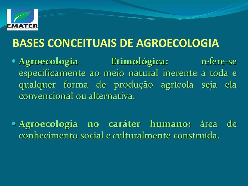 BASES CONCEITUAIS DE AGROECOLOGIA