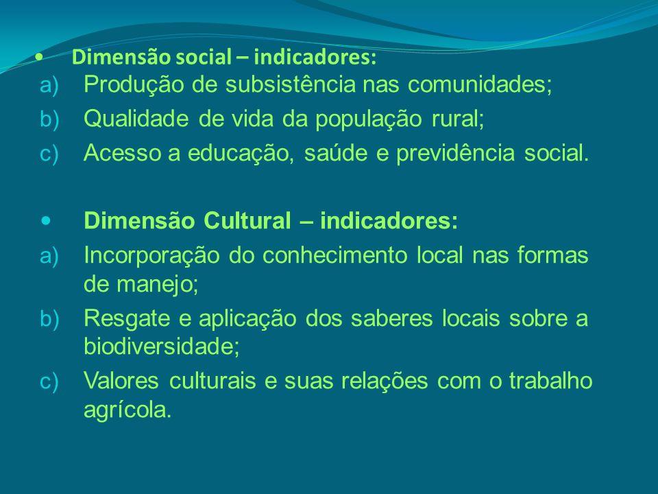 Dimensão social – indicadores: