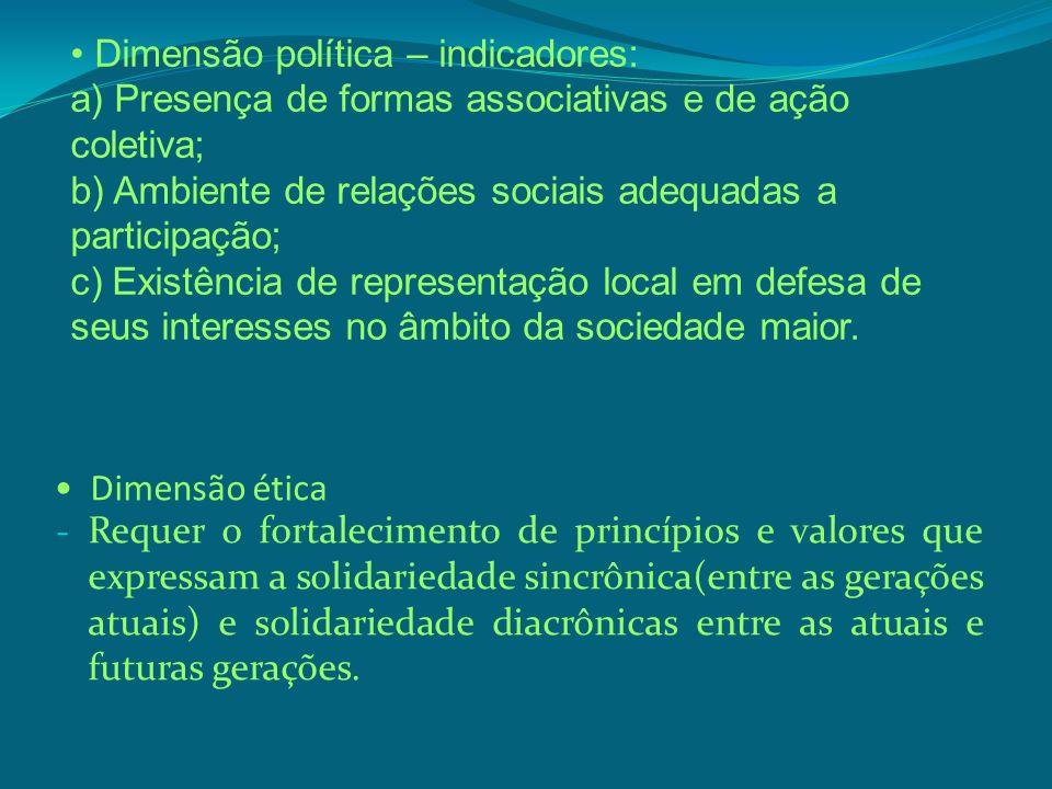 Dimensão política – indicadores: