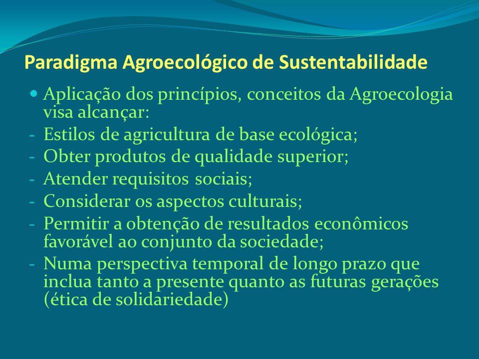 Paradigma Agroecológico de Sustentabilidade