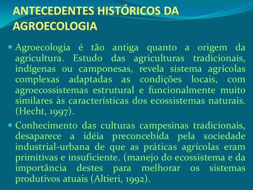 ANTECEDENTES HISTÓRICOS DA AGROECOLOGIA