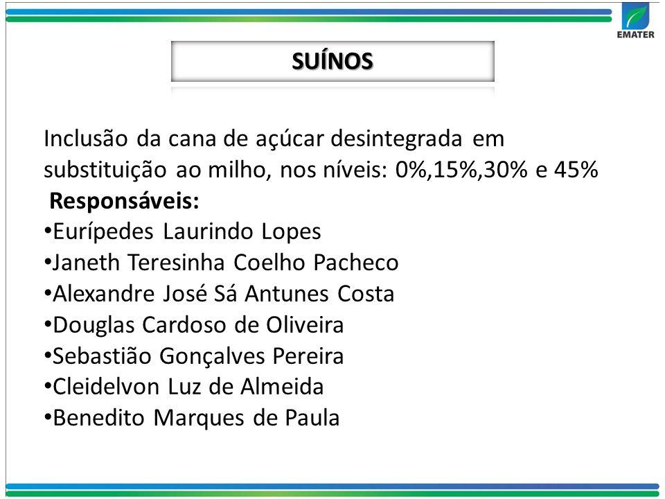 SUÍNOS Inclusão da cana de açúcar desintegrada em substituição ao milho, nos níveis: 0%,15%,30% e 45%