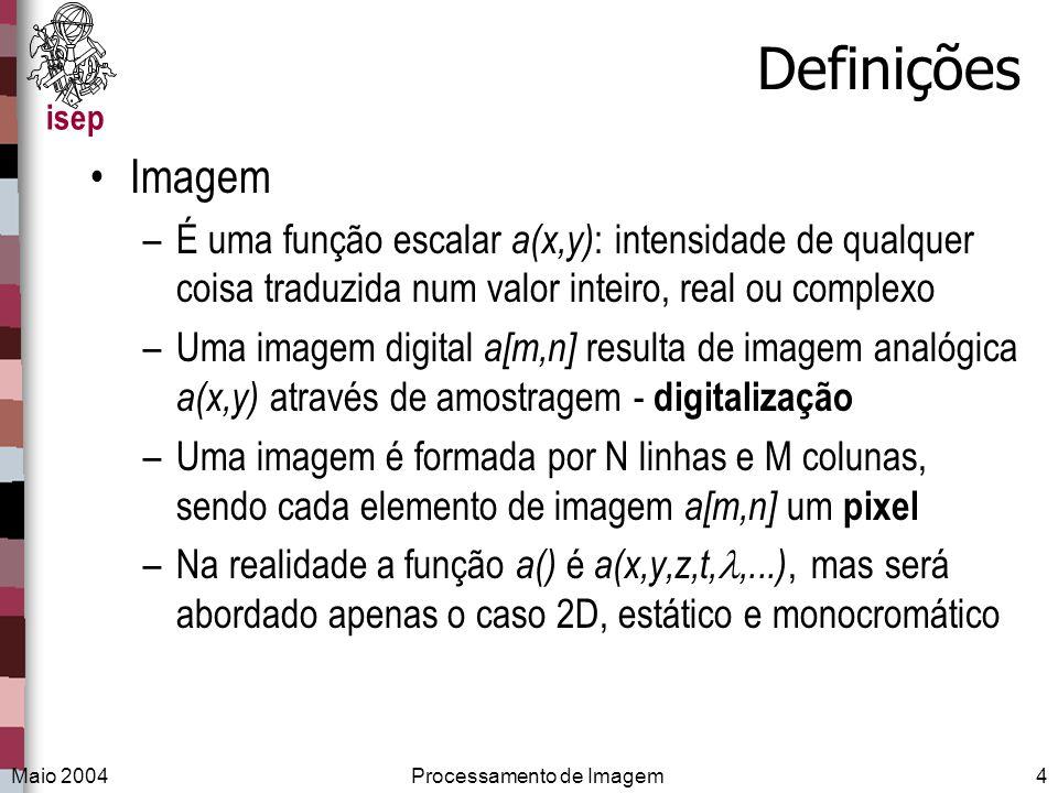 Processamento de Imagem