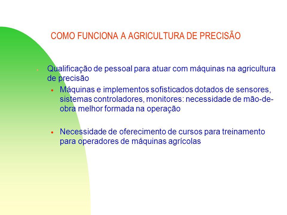 COMO FUNCIONA A AGRICULTURA DE PRECISÃO