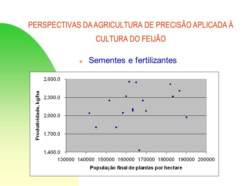 PERSPECTIVAS DA AGRICULTURA DE PRECISÃO APLICADA À CULTURA DO FEIJÃO