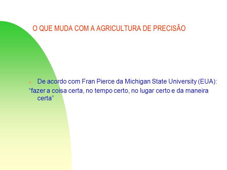 O QUE MUDA COM A AGRICULTURA DE PRECISÃO