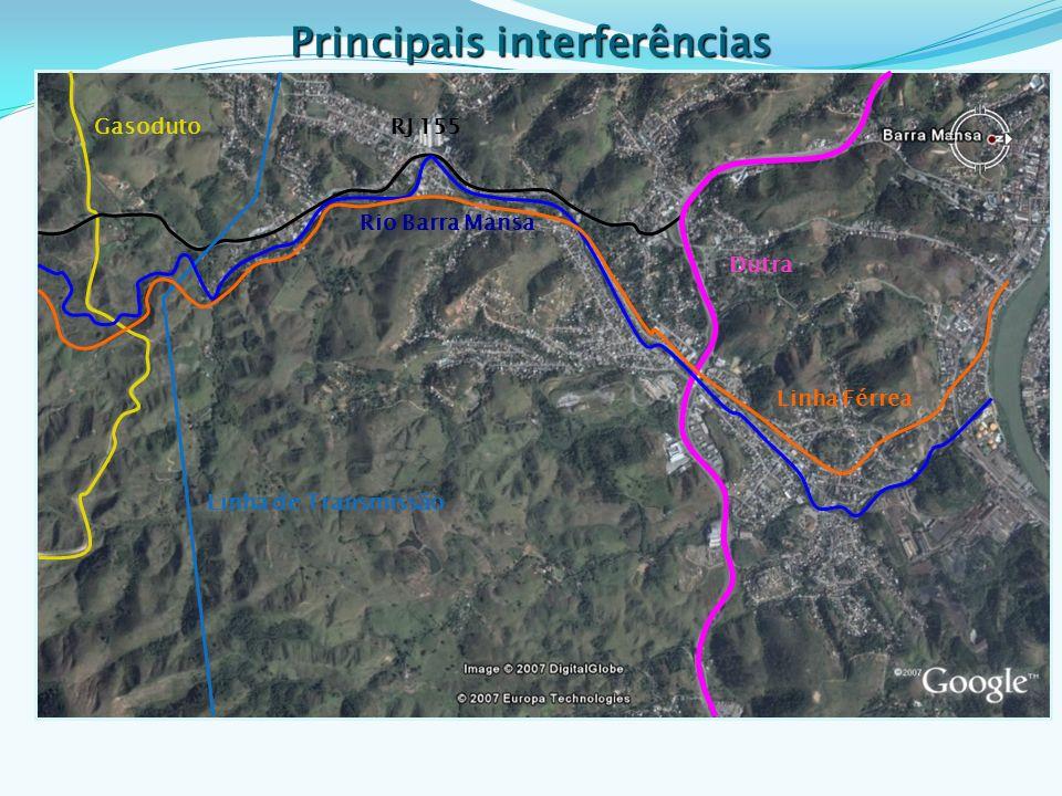 Principais interferências