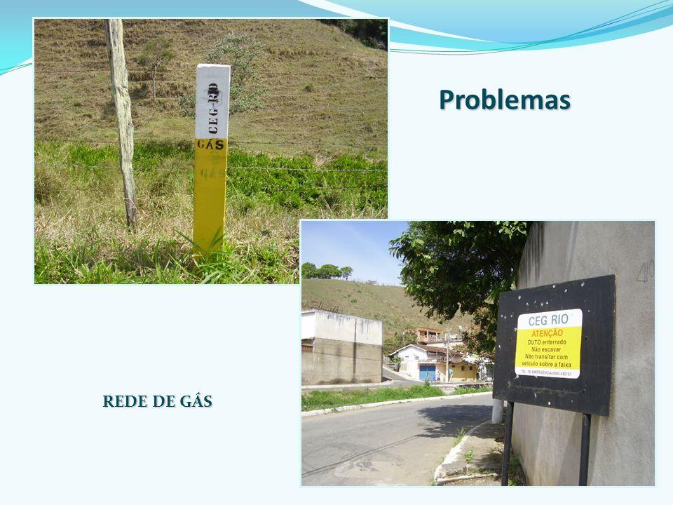 Problemas REDE DE GÁS