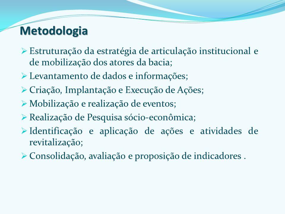 Metodologia Estruturação da estratégia de articulação institucional e de mobilização dos atores da bacia;
