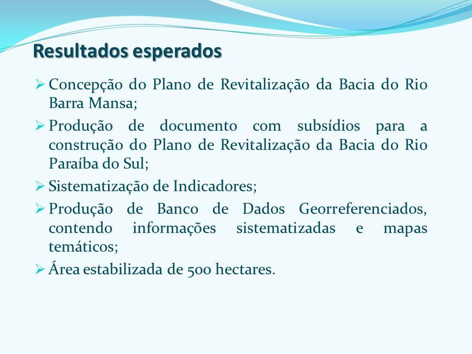 Resultados esperados Concepção do Plano de Revitalização da Bacia do Rio Barra Mansa;