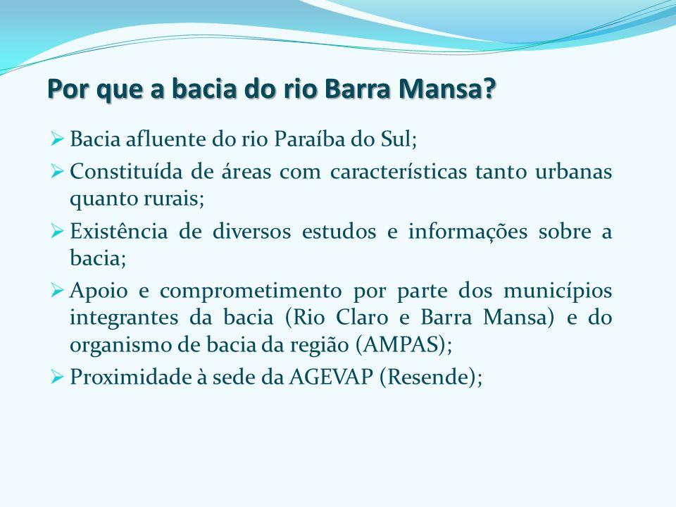 Por que a bacia do rio Barra Mansa