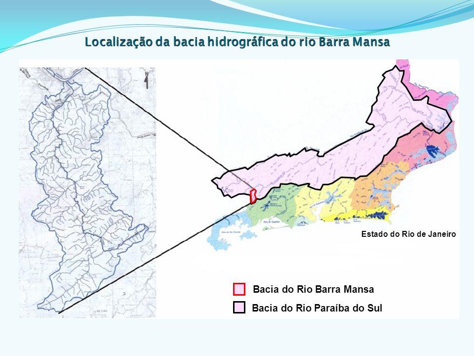 Localização da bacia hidrográfica do rio Barra Mansa