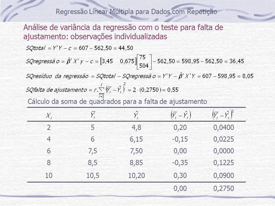 Regressão Linear Múltipla para Dados com Repetição