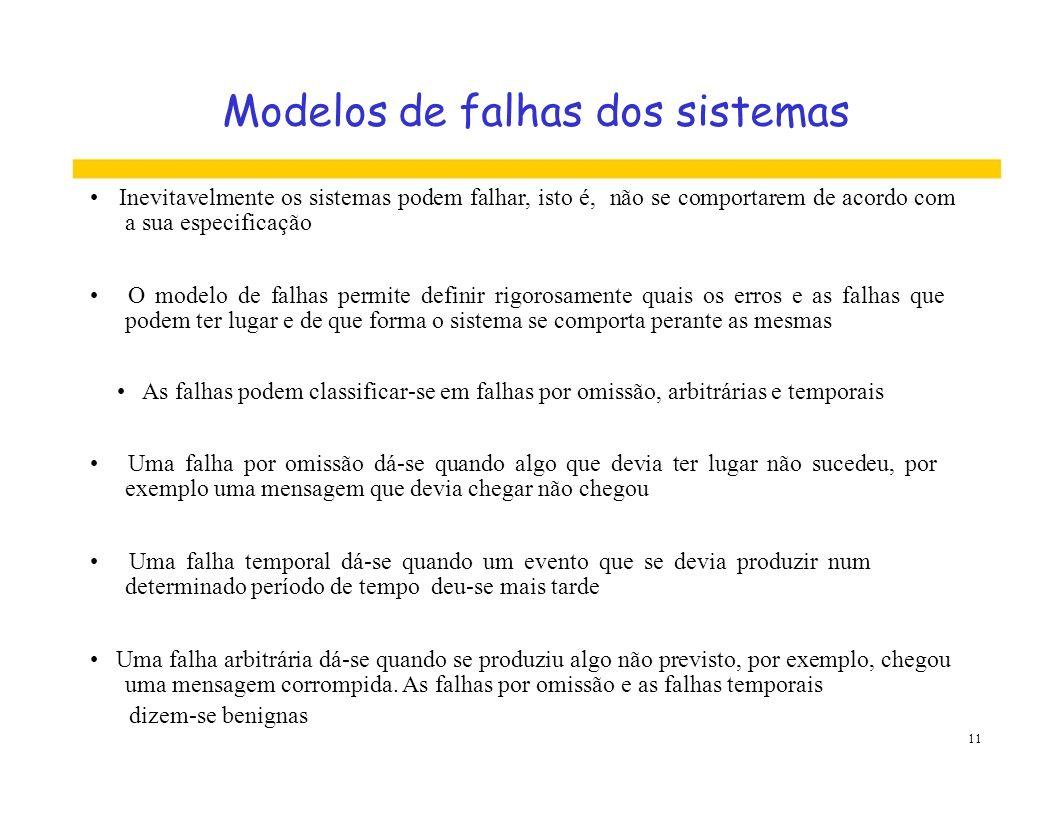 Modelos de falhas dos sistemas