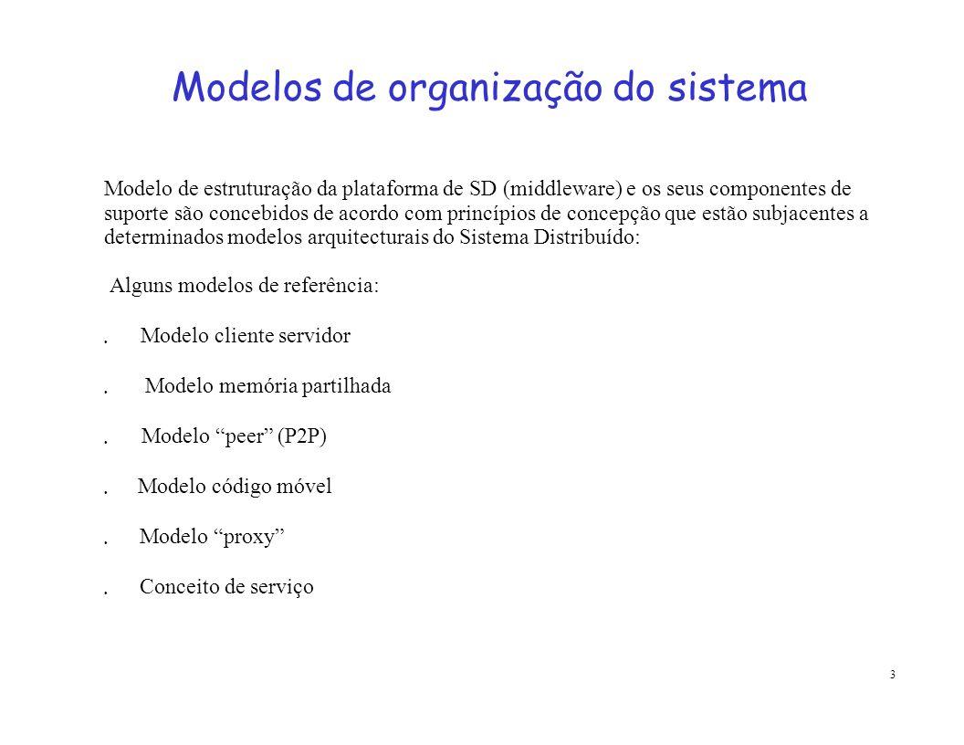 Modelos de organização do sistema