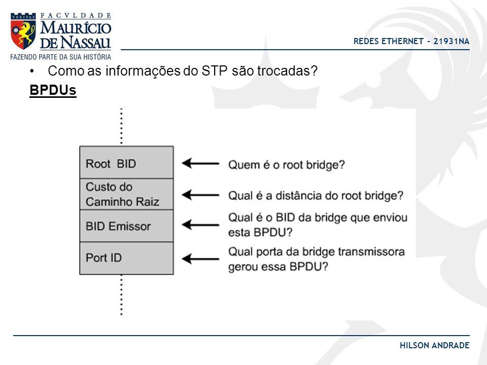 Como as informações do STP são trocadas