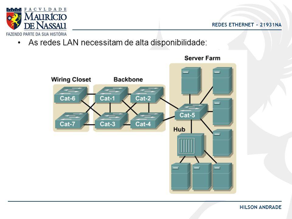 As redes LAN necessitam de alta disponibilidade: