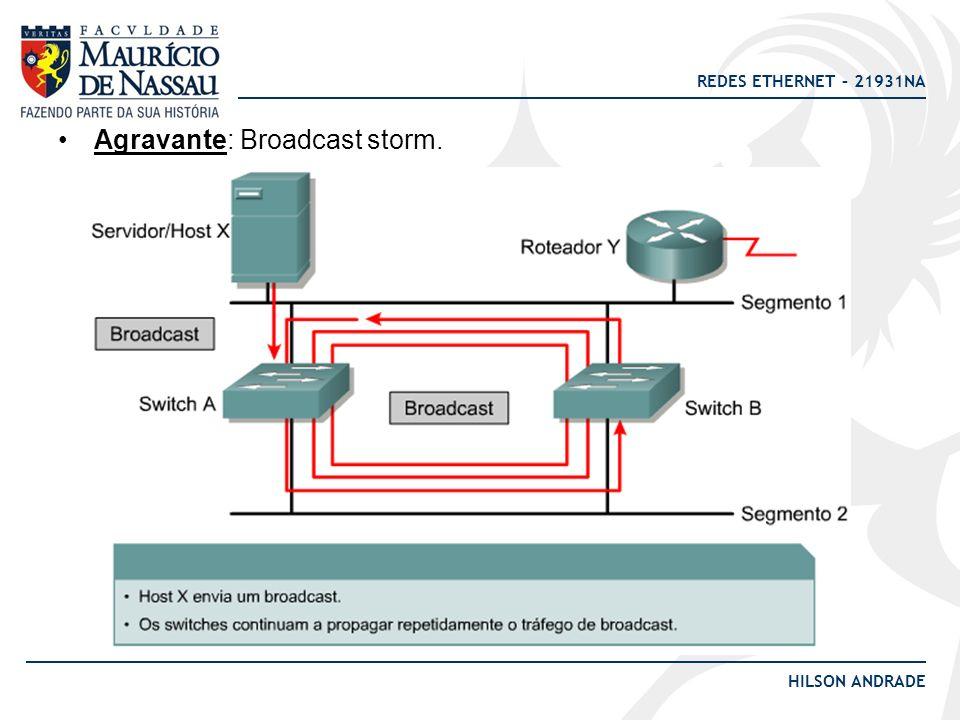 Agravante: Broadcast storm.