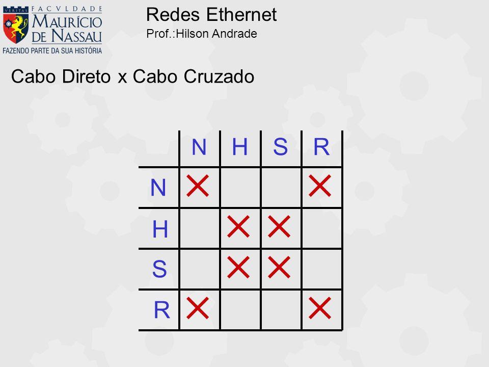 H S R N H S R N Redes Ethernet Cabo Direto x Cabo Cruzado