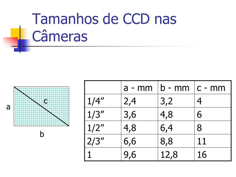 Tamanhos de CCD nas Câmeras