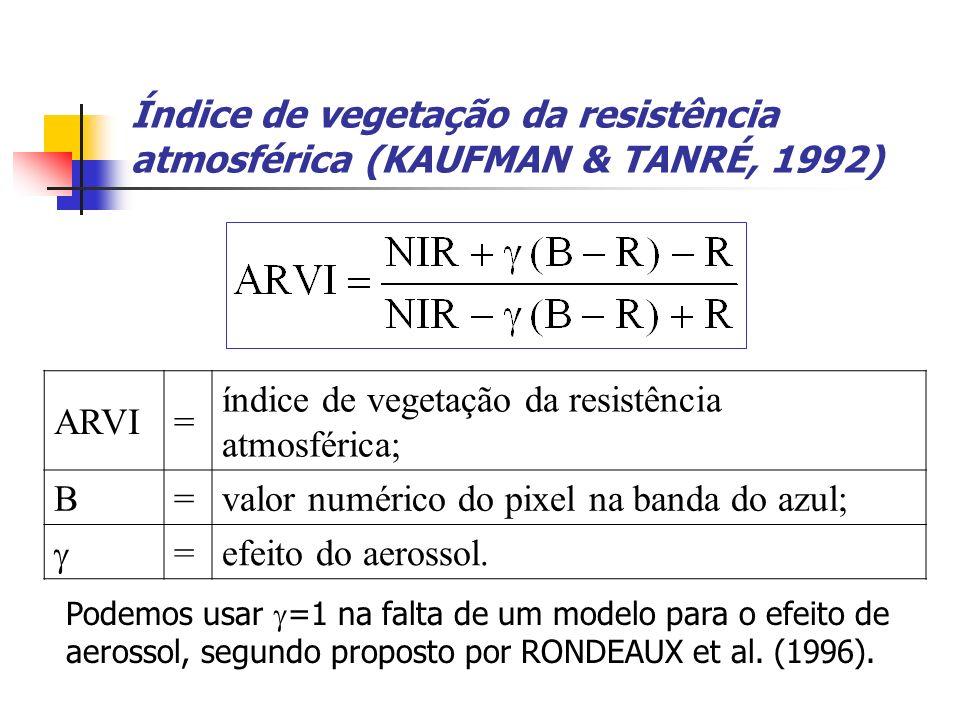 Índice de vegetação da resistência atmosférica (KAUFMAN & TANRÉ, 1992)