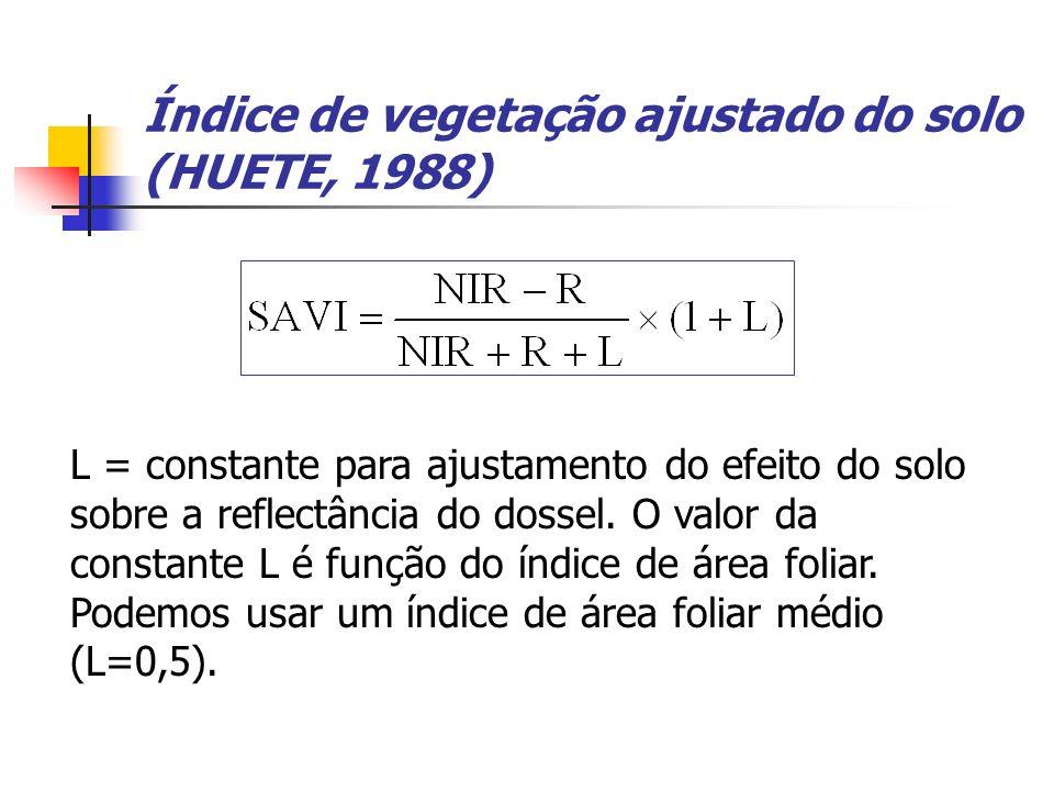 Índice de vegetação ajustado do solo (HUETE, 1988)