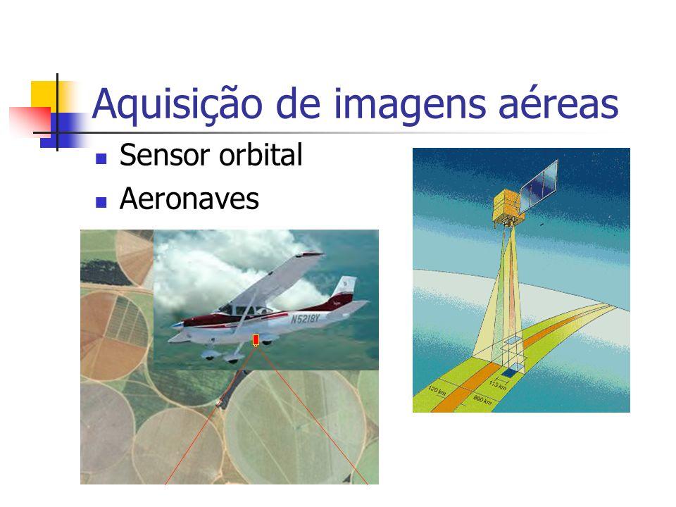 Aquisição de imagens aéreas