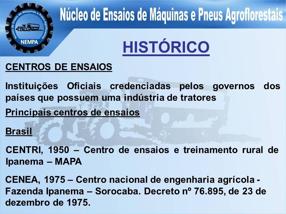 HISTÓRICO CENTROS DE ENSAIOS