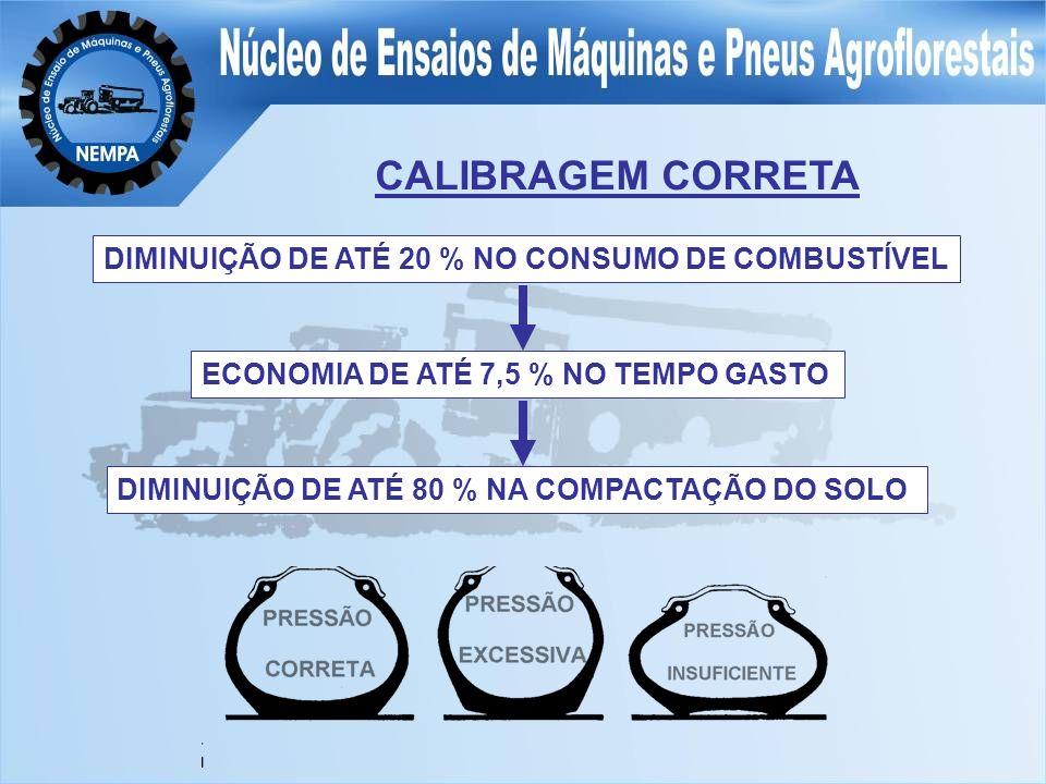 DIMINUIÇÃO DE ATÉ 20 % NO CONSUMO DE COMBUSTÍVEL