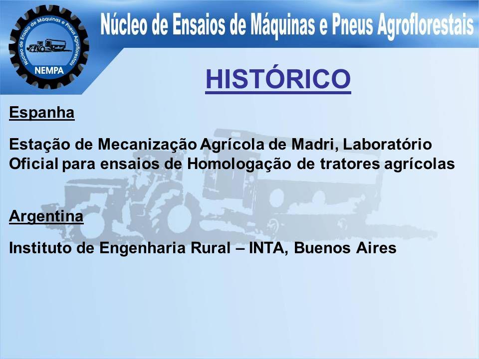 HISTÓRICO Espanha. Estação de Mecanização Agrícola de Madri, Laboratório Oficial para ensaios de Homologação de tratores agrícolas.