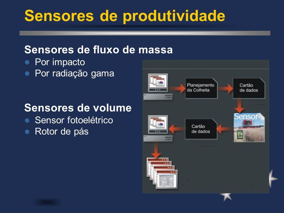Sensores de produtividade
