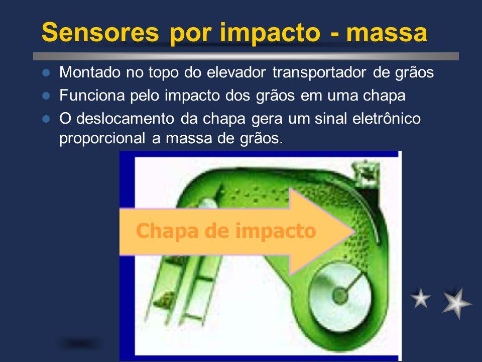 Sensores por impacto - massa