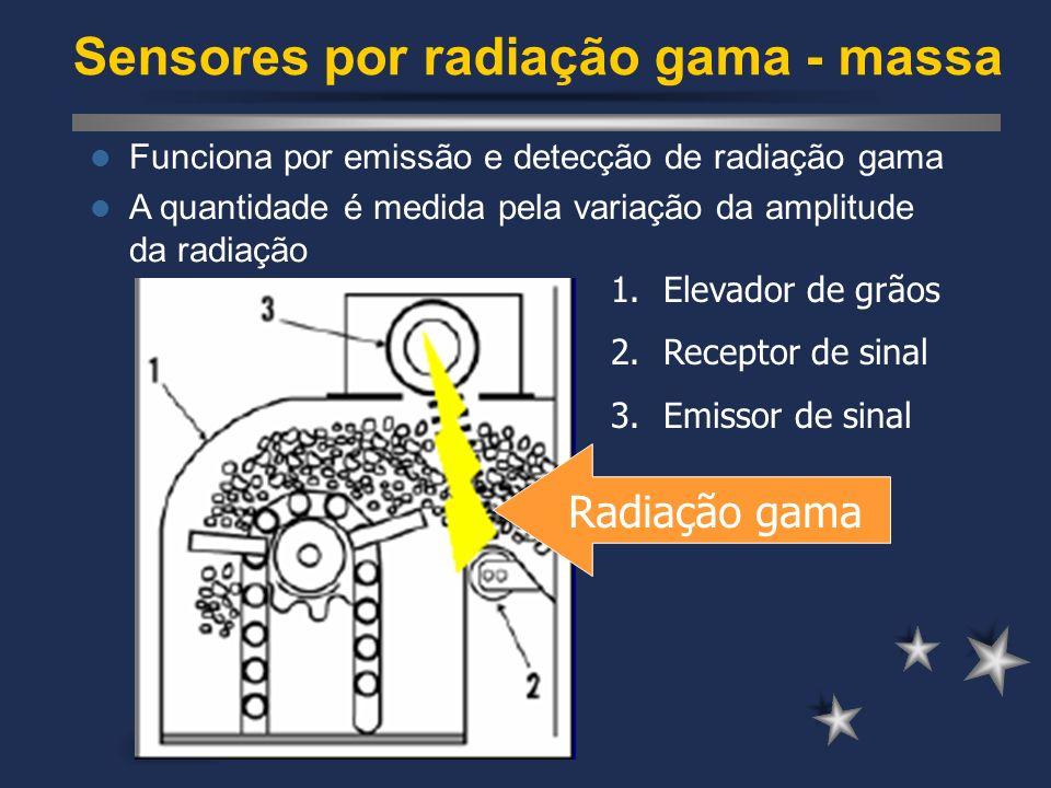Sensores por radiação gama - massa