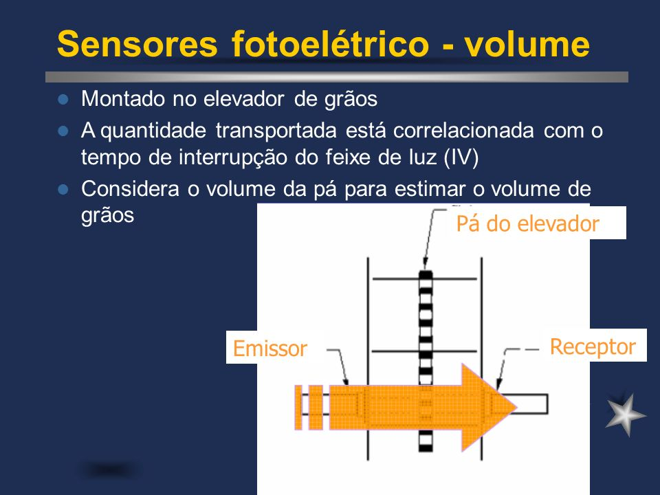 Sensores fotoelétrico - volume