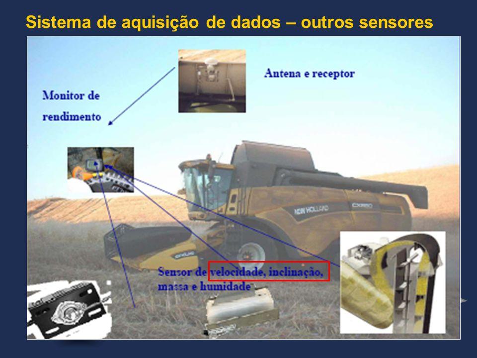 Sistema de aquisição de dados – outros sensores