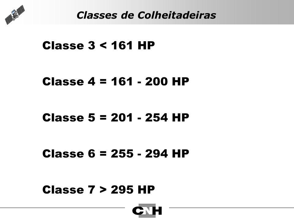 Classe 3 < 161 HP Classe 4 = 161 - 200 HP Classe 5 = 201 - 254 HP