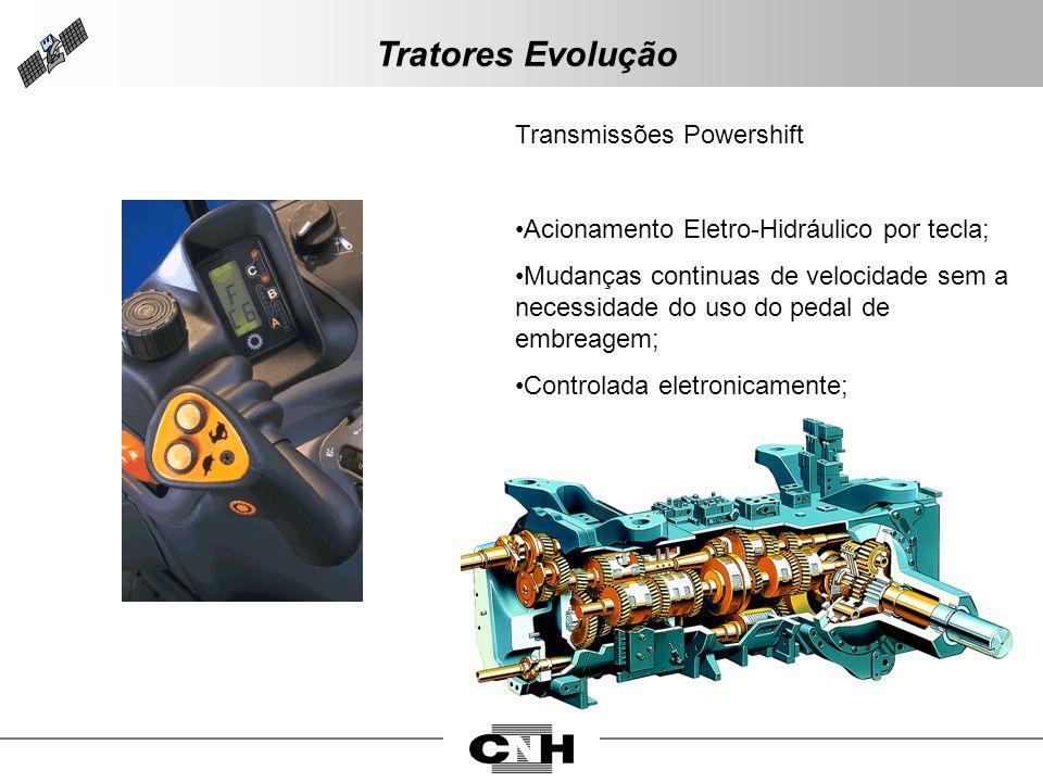 Tratores Evolução Transmissões Powershift
