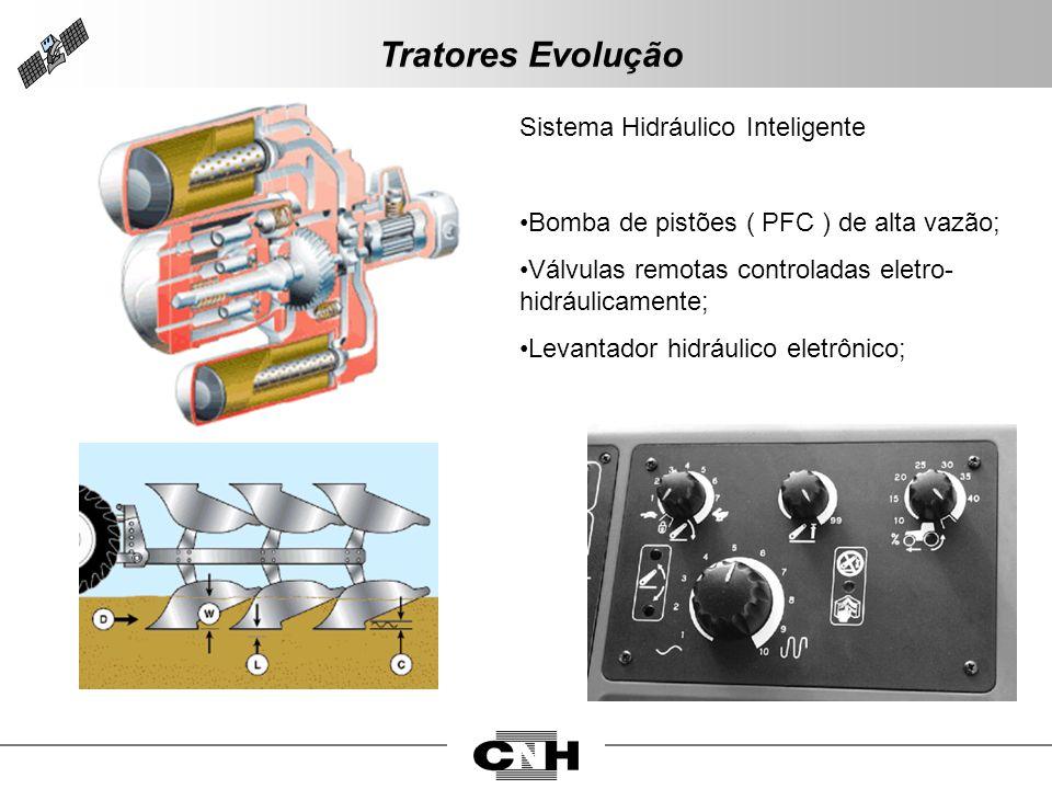 Tratores Evolução Sistema Hidráulico Inteligente