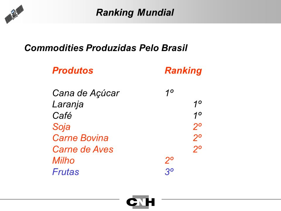 Ranking Mundial Commodities Produzidas Pelo Brasil Produtos Ranking